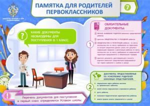 какие документы необходимы для поступления в 1 класс